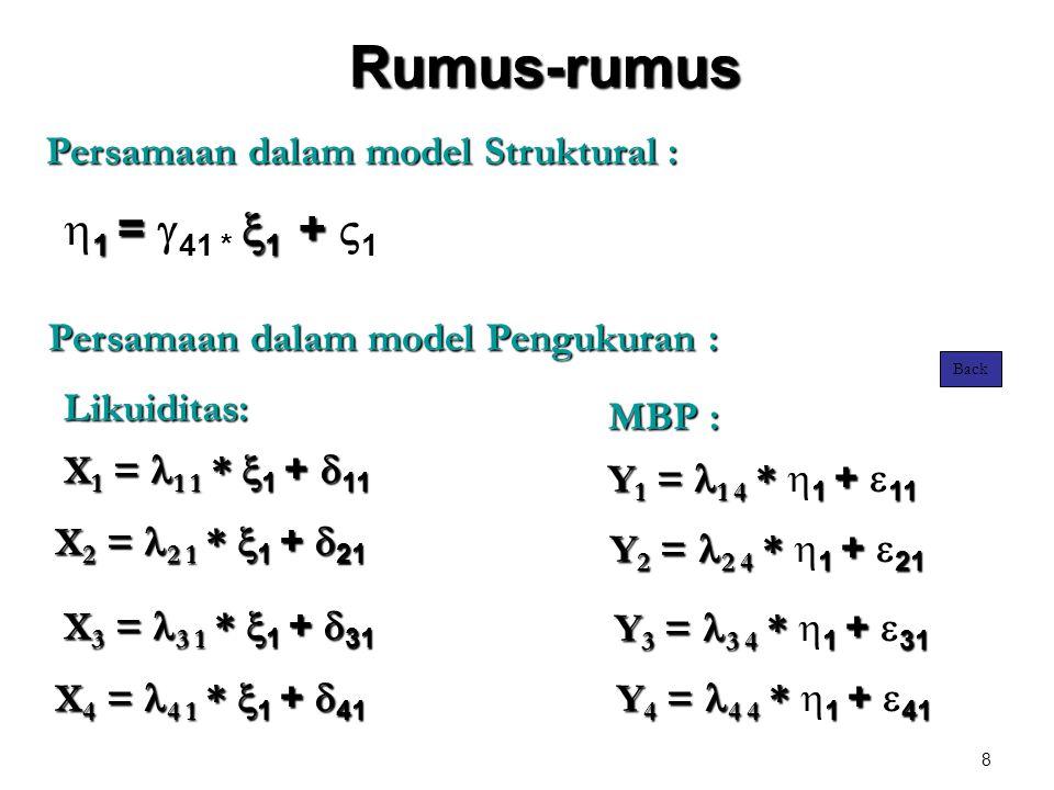 Rumus-rumus 1 = 41 * 1 + 1 Persamaan dalam model Struktural :