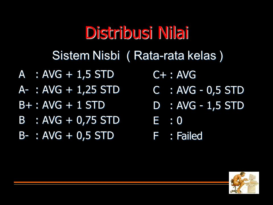 Sistem Nisbi ( Rata-rata kelas )