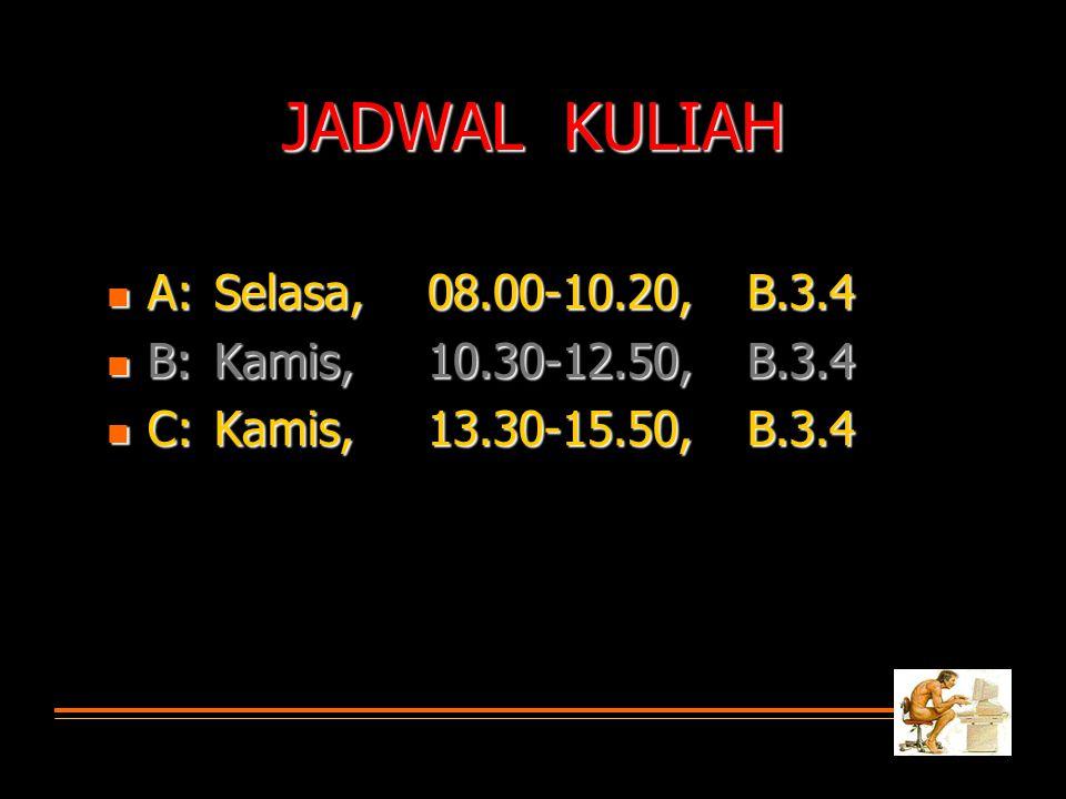 JADWAL KULIAH A: Selasa, 08.00-10.20, B.3.4