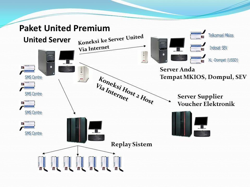 Paket United Premium United Server Server Anda