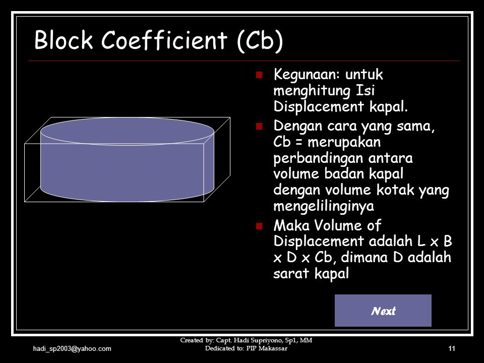 Block Coefficient (Cb)