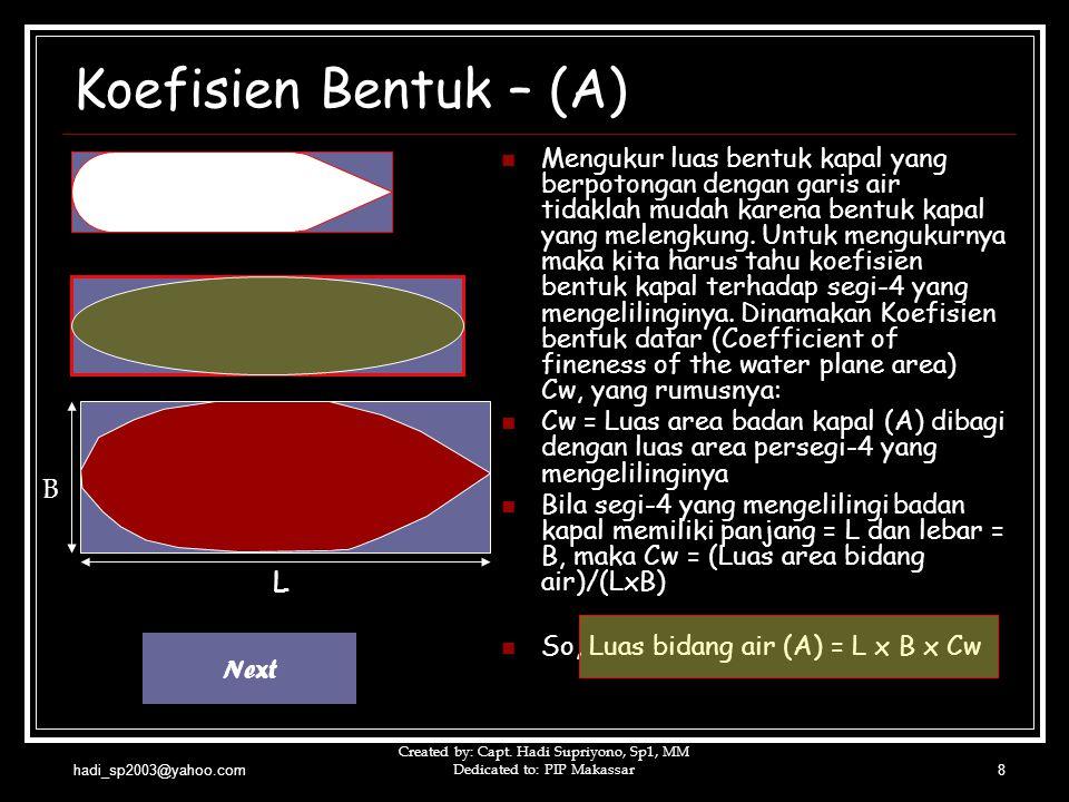 Koefisien Bentuk – (A) L