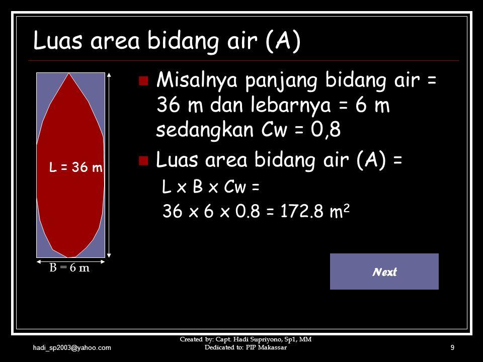 Luas area bidang air (A)