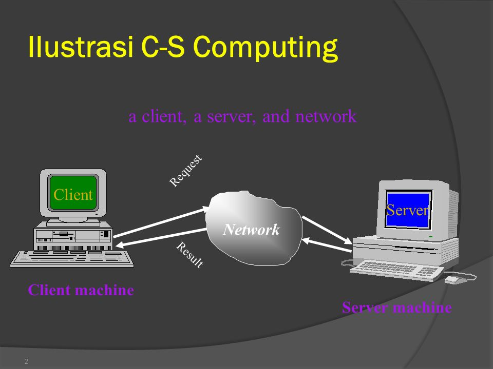 Ilustrasi C-S Computing