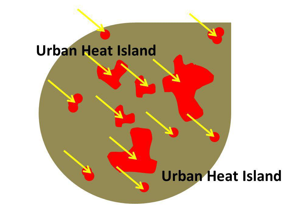 Urban Heat Island Urban Heat Island