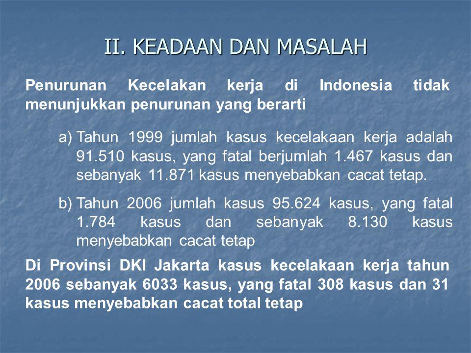 II. KEADAAN DAN MASALAH Penurunan Kecelakan kerja di Indonesia tidak menunjukkan penurunan yang berarti.
