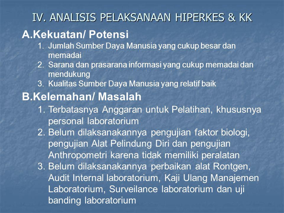 IV. ANALISIS PELAKSANAAN HIPERKES & KK