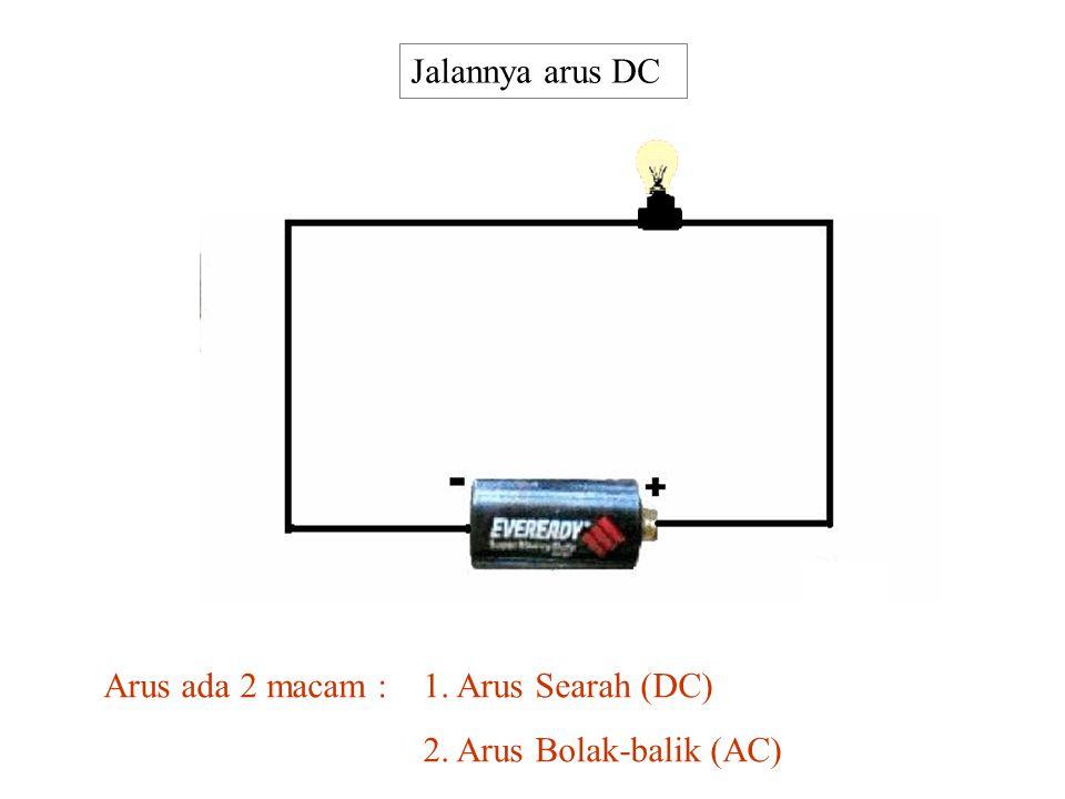 Jalannya arus DC Arus ada 2 macam : 1. Arus Searah (DC) 2. Arus Bolak-balik (AC)