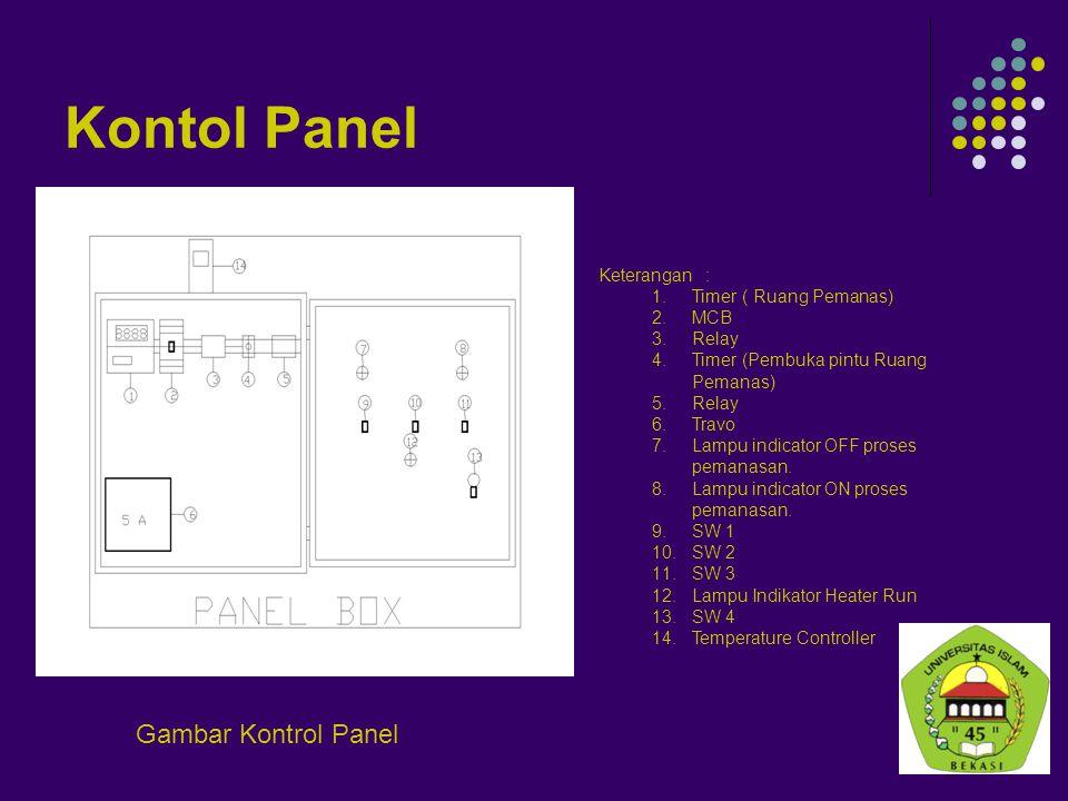 Kontol Panel Gambar Kontrol Panel Keterangan : Timer ( Ruang Pemanas)
