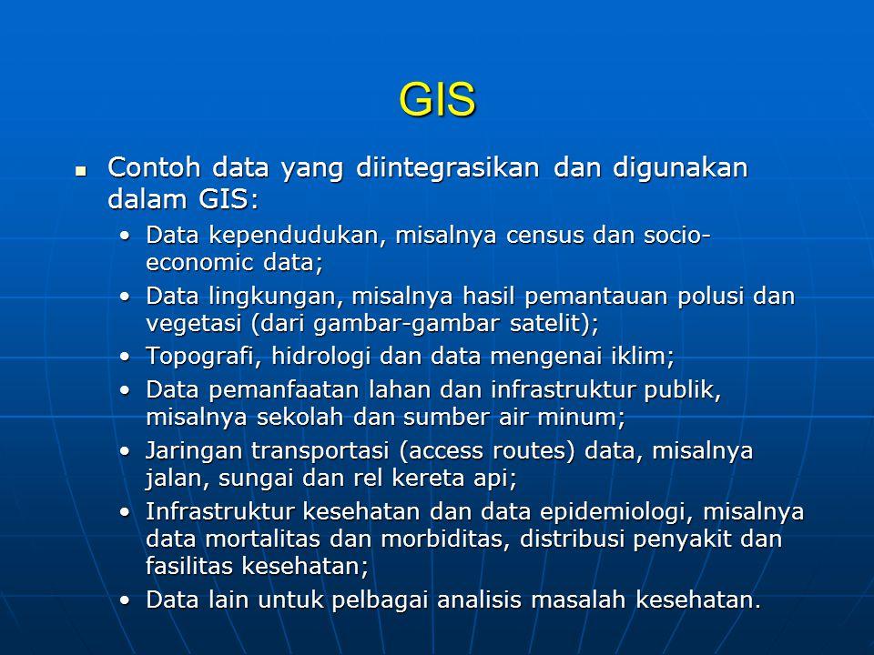 GIS Contoh data yang diintegrasikan dan digunakan dalam GIS: