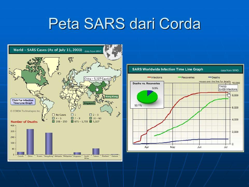 Peta SARS dari Corda