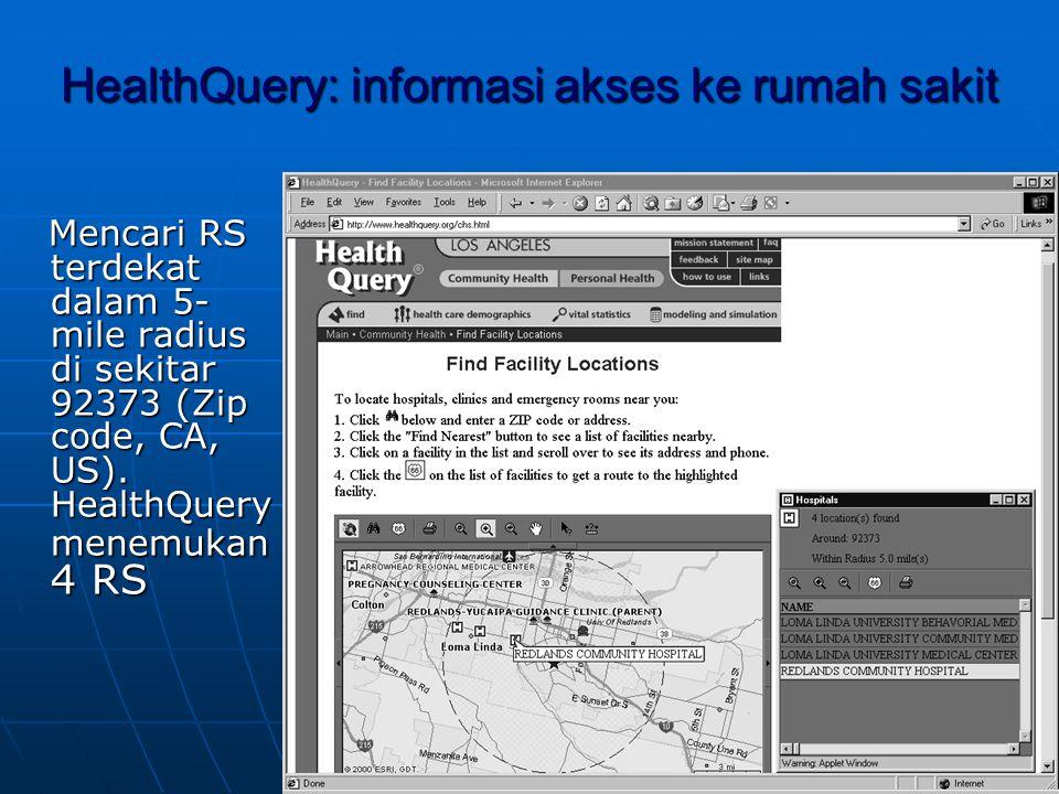 HealthQuery: informasi akses ke rumah sakit