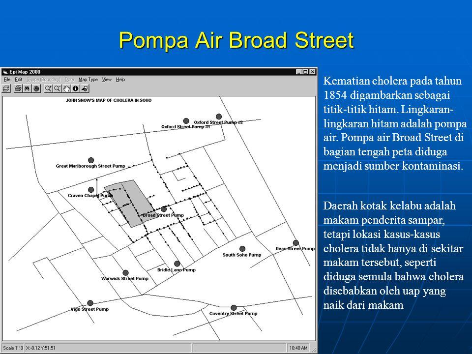 Pompa Air Broad Street