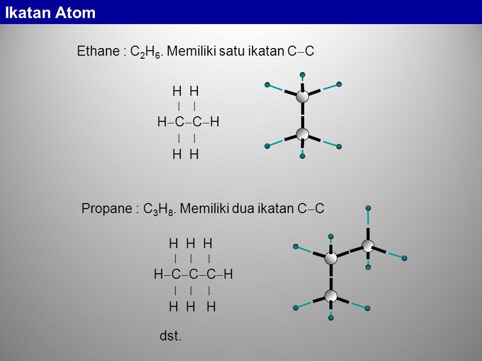 Ikatan Atom Ethane : C2H6. Memiliki satu ikatan CC H H HCCH