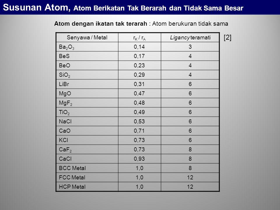 Atom dengan ikatan tak terarah : Atom berukuran tidak sama