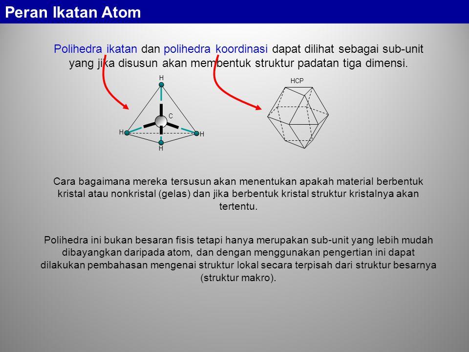 Peran Ikatan Atom