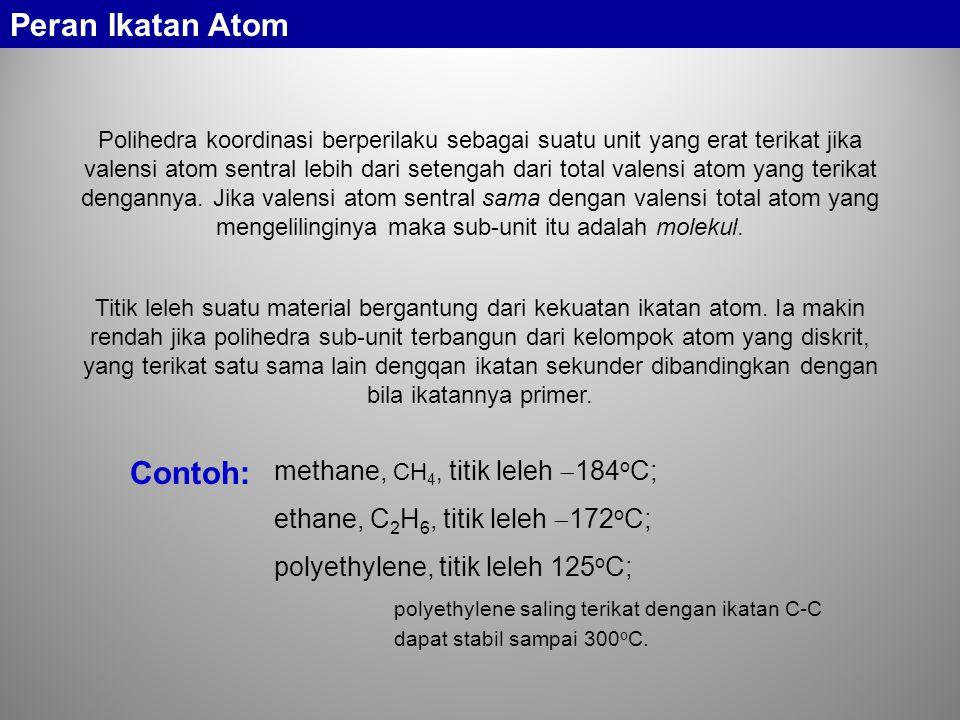 Peran Ikatan Atom Contoh: methane, CH4, titik leleh 184oC;