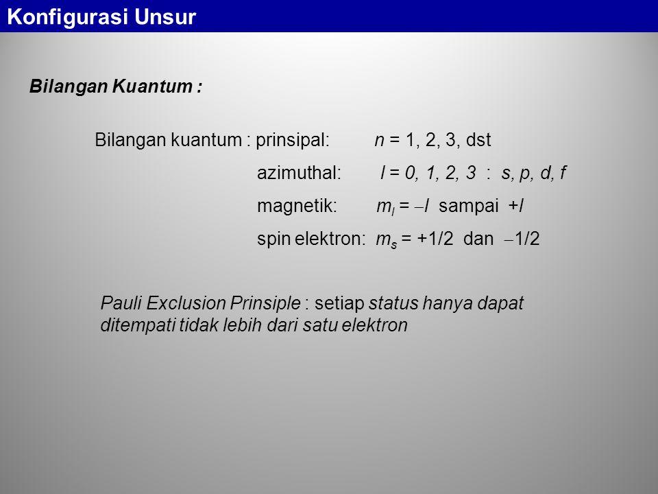 Konfigurasi Unsur Bilangan Kuantum :