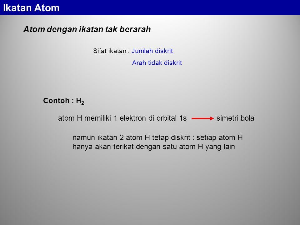 Ikatan Atom Atom dengan ikatan tak berarah Contoh : H2