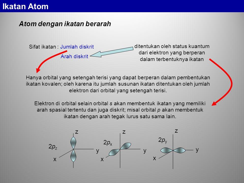 Ikatan Atom Atom dengan ikatan berarah z 2py 2px 2pz y x