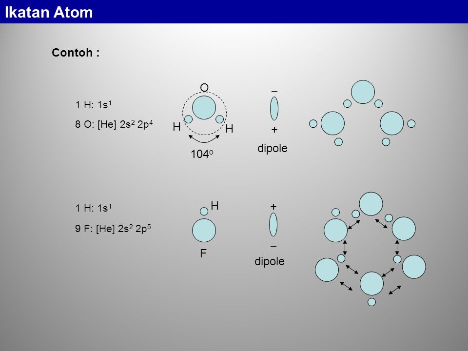 Ikatan Atom Contoh : O  H + dipole 104o H +  F dipole 1 H: 1s1