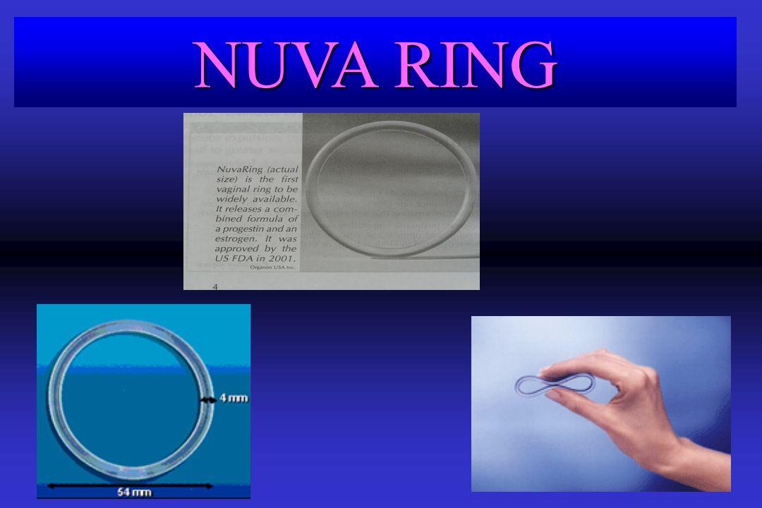NUVA RING