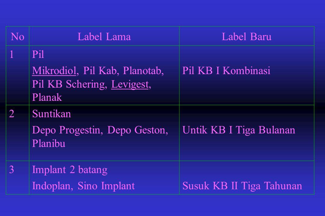 No Label Lama. Label Baru. 1. Pil. Mikrodiol, Pil Kab, Planotab, Pil KB Schering, Levigest, Planak.