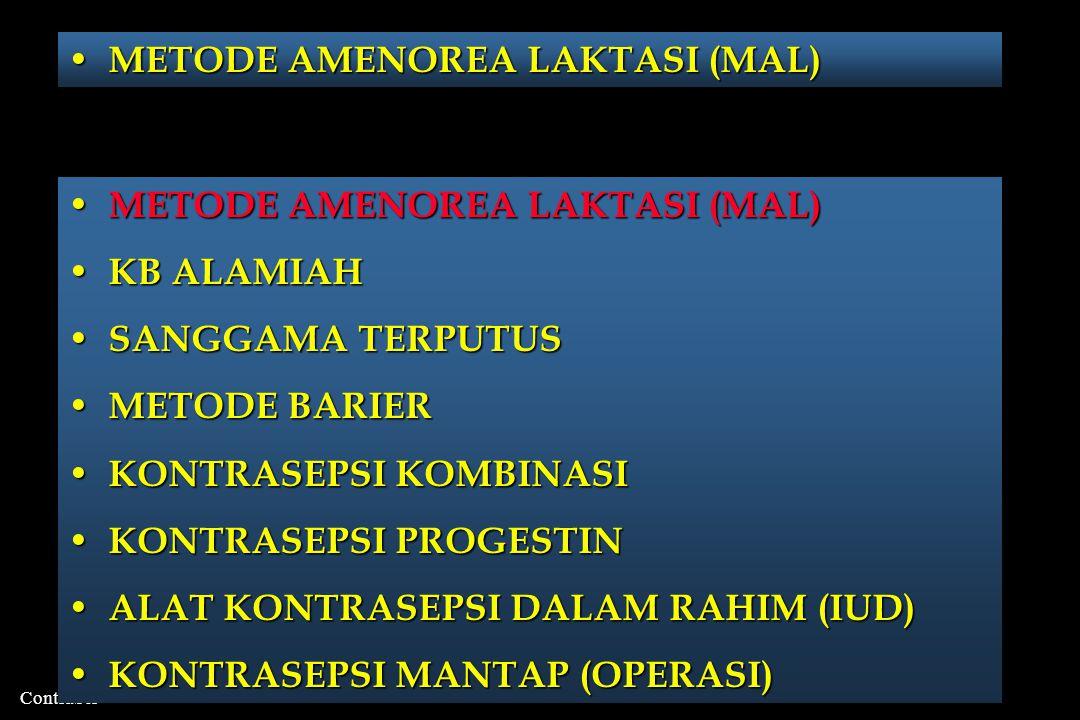 METODE AMENOREA LAKTASI (MAL)