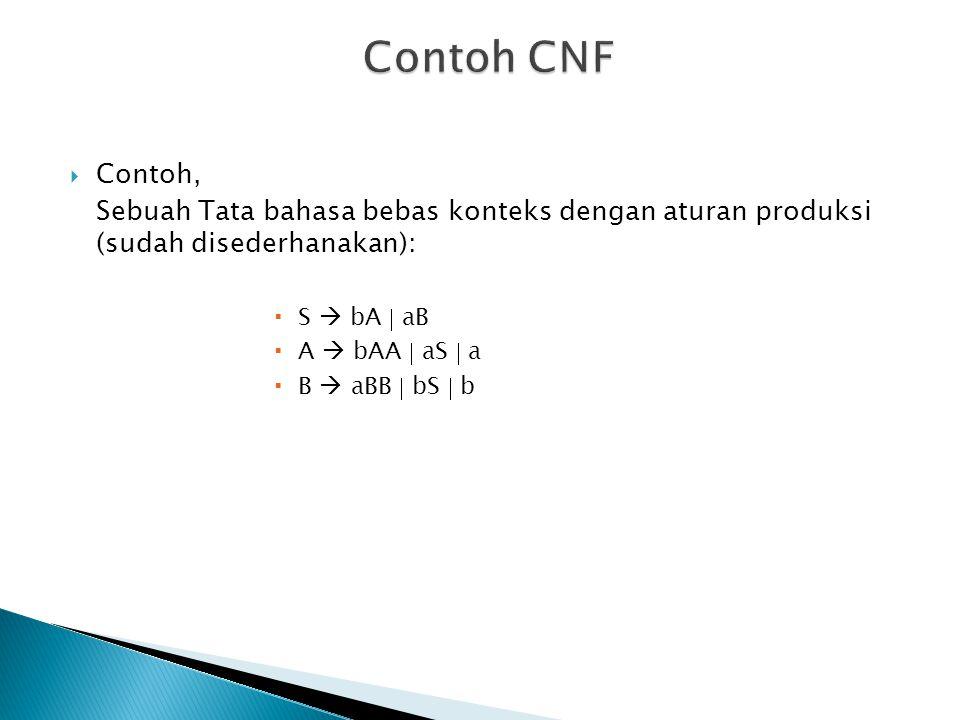 Contoh CNF Contoh, Sebuah Tata bahasa bebas konteks dengan aturan produksi (sudah disederhanakan):