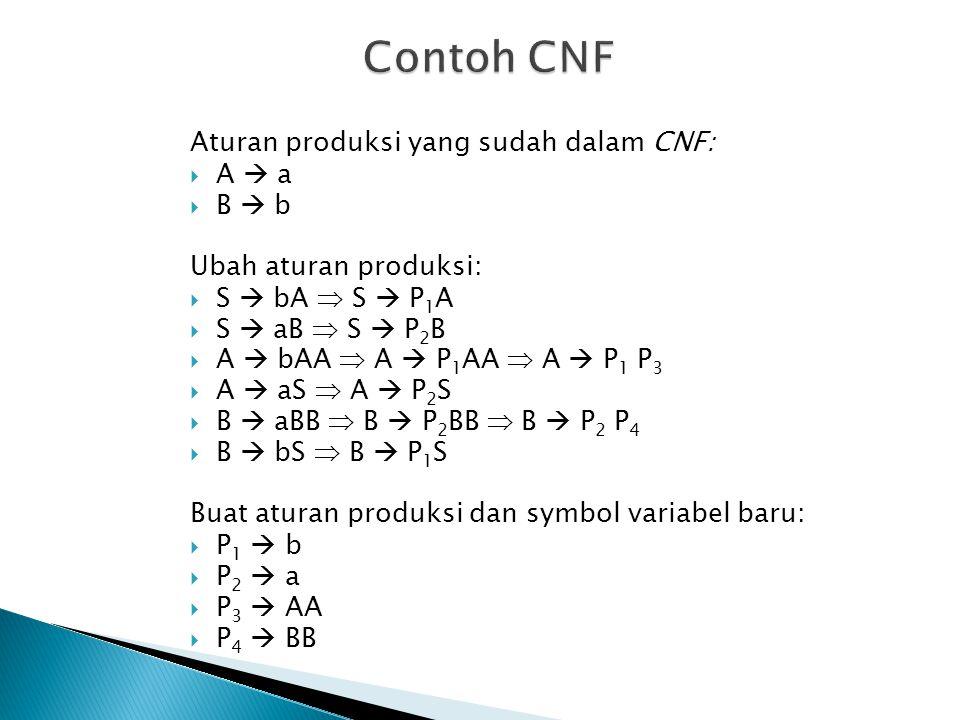 Contoh CNF Aturan produksi yang sudah dalam CNF: A  a B  b