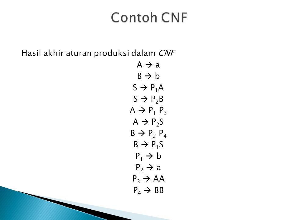 Contoh CNF Hasil akhir aturan produksi dalam CNF A  a B  b S  P1A S  P2B A  P1 P3 A  P2S B  P2 P4 B  P1S P1  b P2  a P3  AA P4  BB