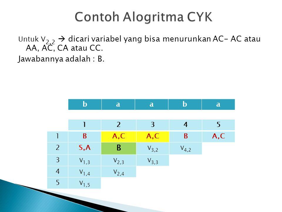 Contoh Alogritma CYK Jawabannya adalah : B.