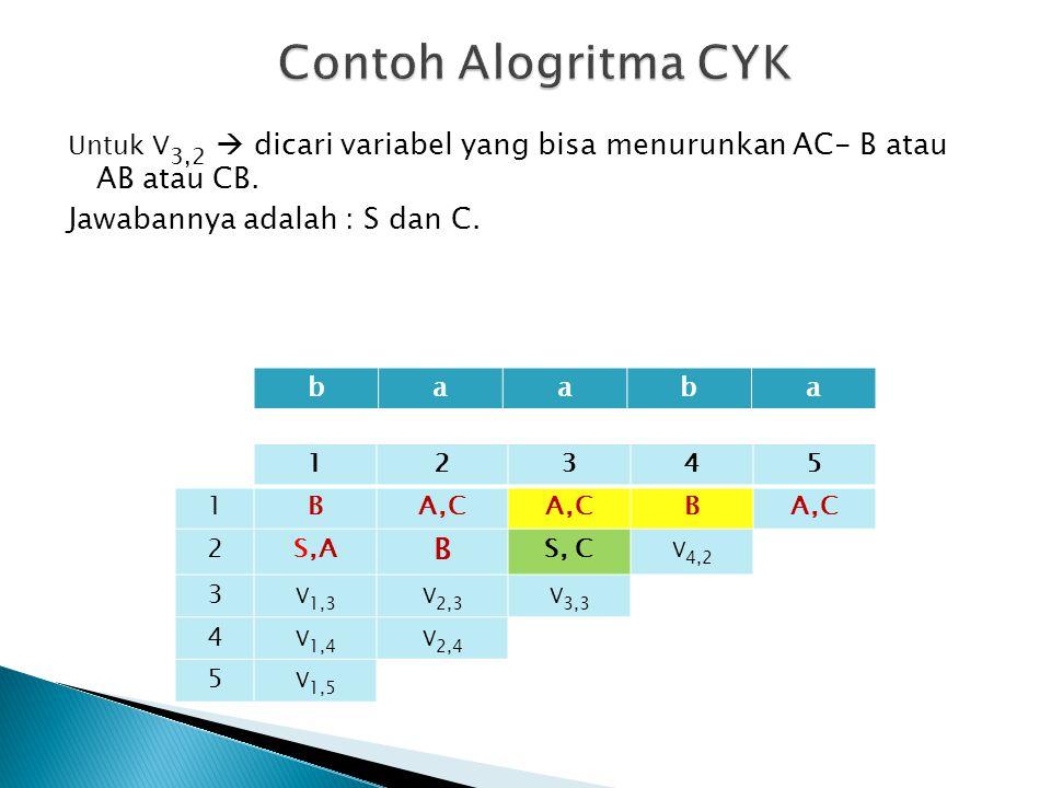 Contoh Alogritma CYK Jawabannya adalah : S dan C.