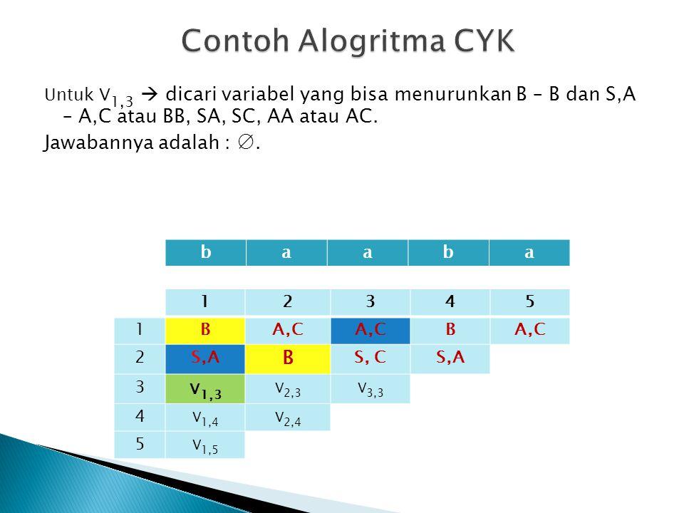 Contoh Alogritma CYK Jawabannya adalah : ∅.