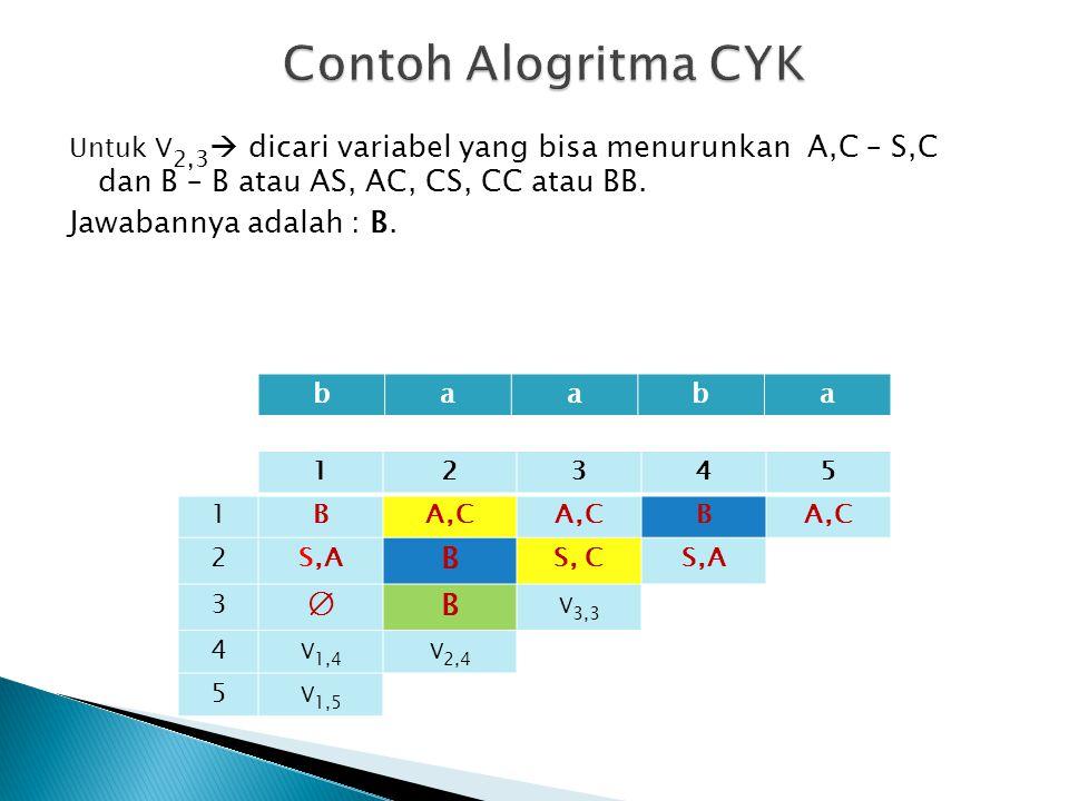 Contoh Alogritma CYK Jawabannya adalah : B. ∅
