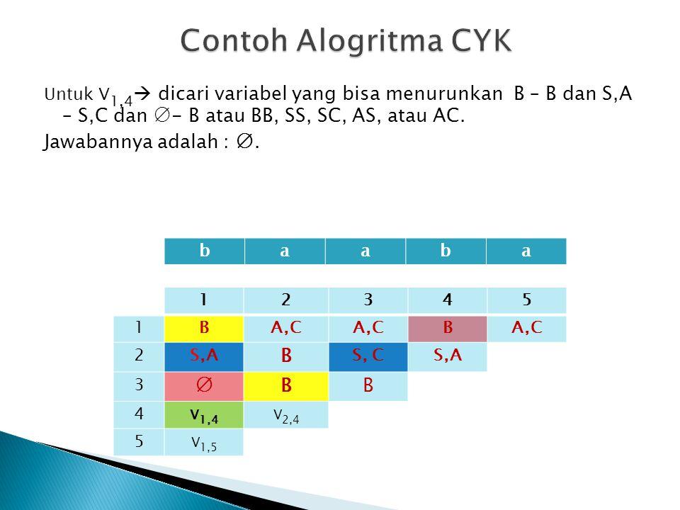 Contoh Alogritma CYK Jawabannya adalah : ∅. ∅