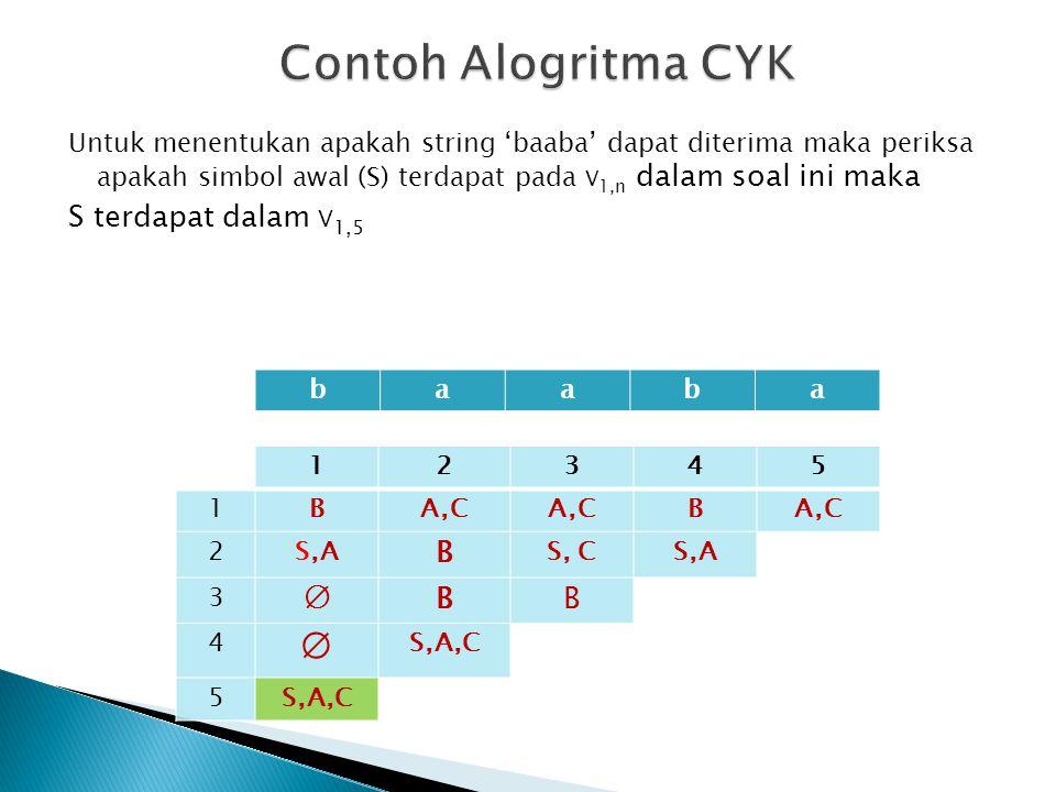 Contoh Alogritma CYK S terdapat dalam V1,5 ∅