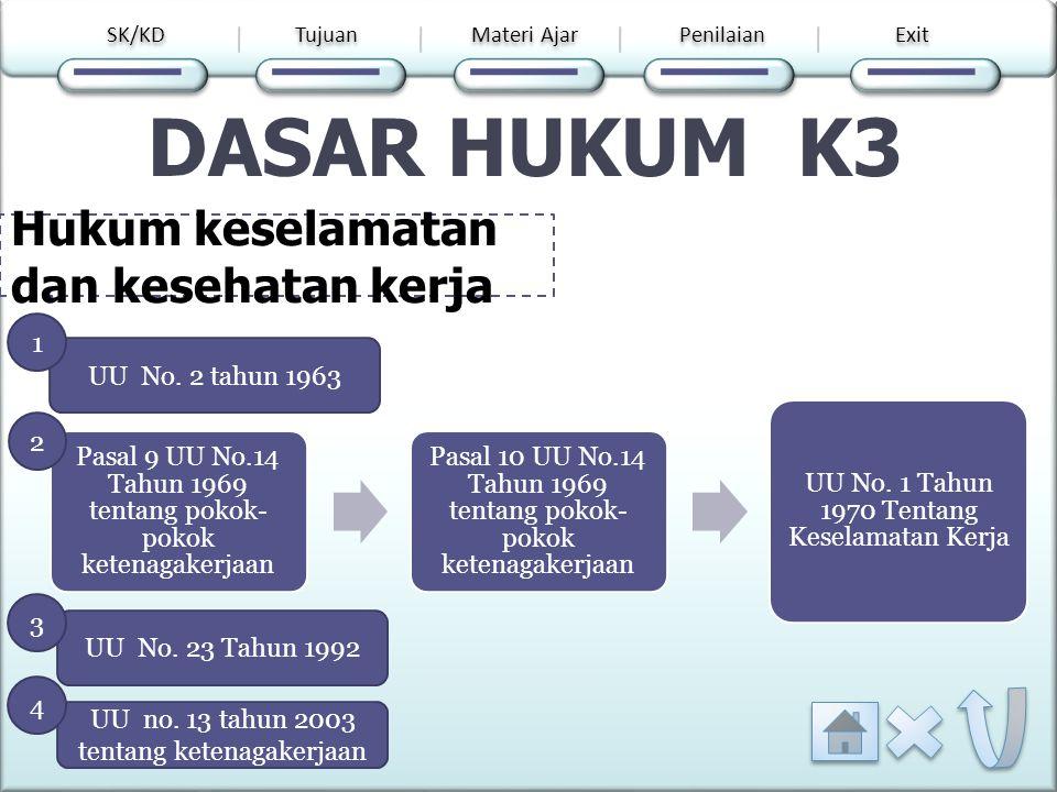 DASAR HUKUM K3 Hukum keselamatan dan kesehatan kerja 1