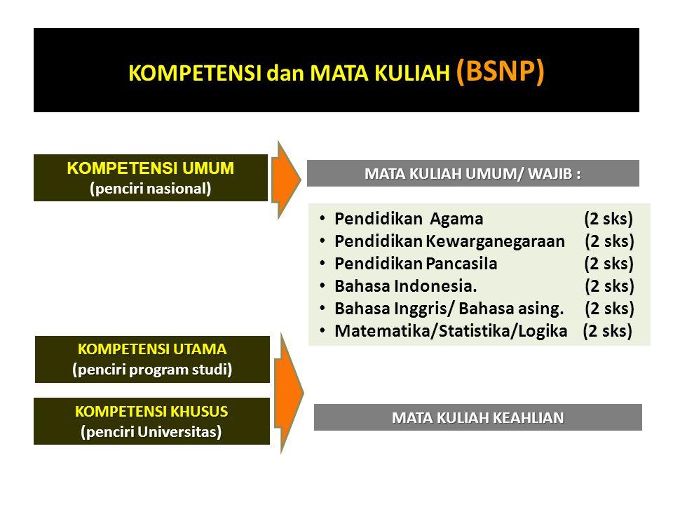 KOMPETENSI dan MATA KULIAH (BSNP)