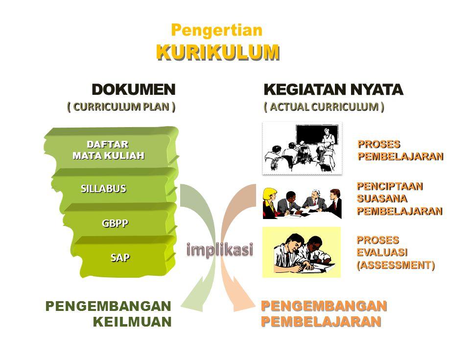 KURIKULUM Pengertian implikasi DOKUMEN ( CURRICULUM PLAN )