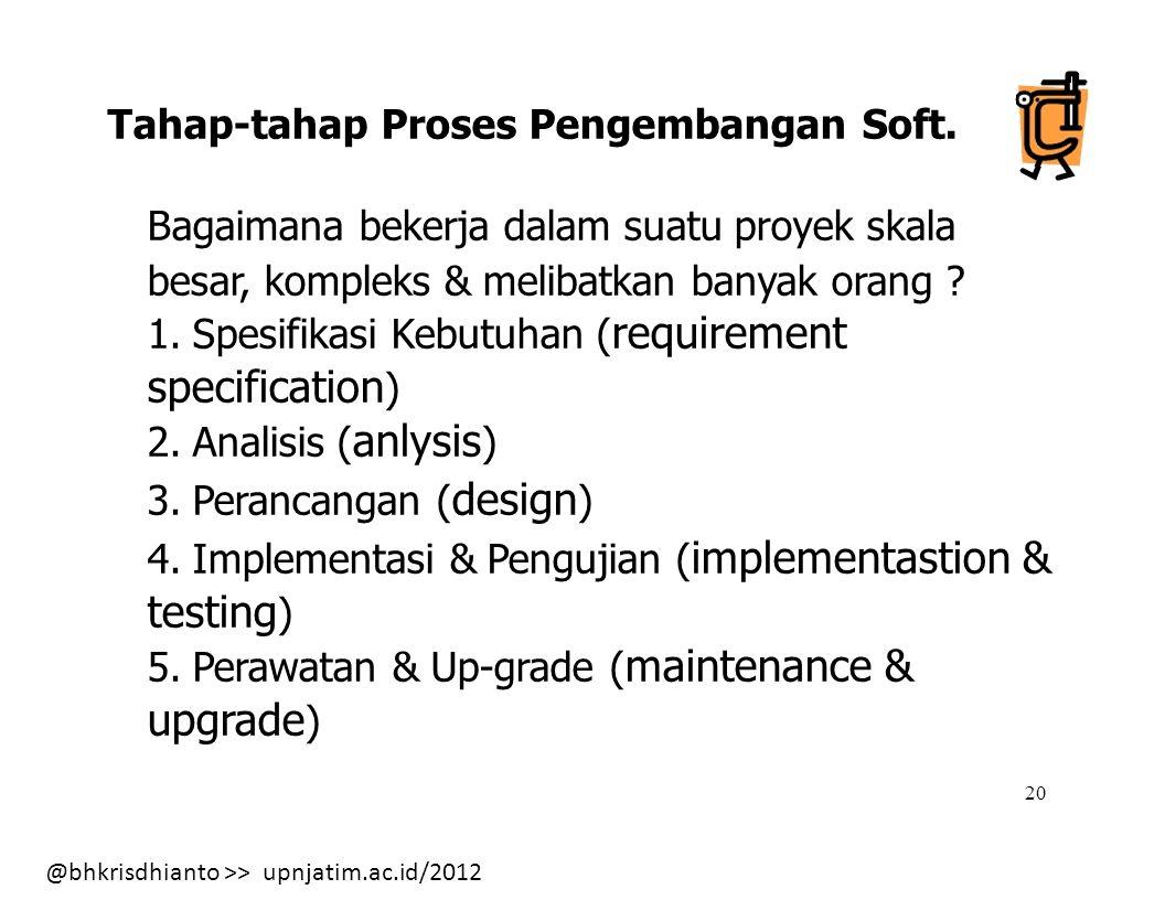 Tahap-tahap Proses Pengembangan Soft.