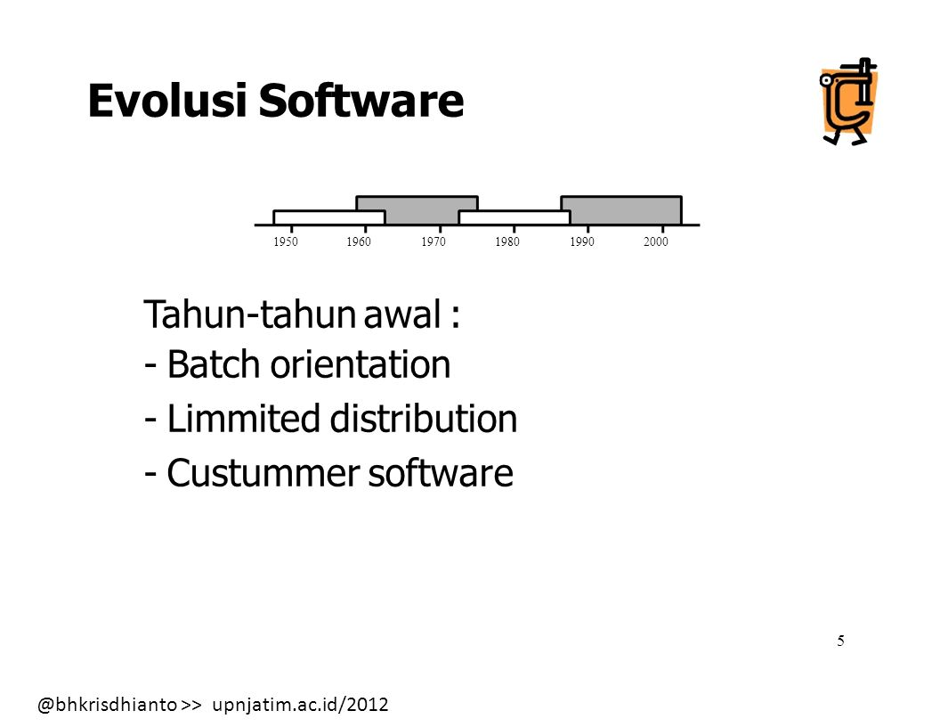 Evolusi Software Tahun-tahun awal : - Batch orientation