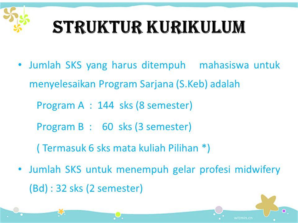 STRUKTUR KURIKULUM Jumlah SKS yang harus ditempuh mahasiswa untuk menyelesaikan Program Sarjana (S.Keb) adalah.