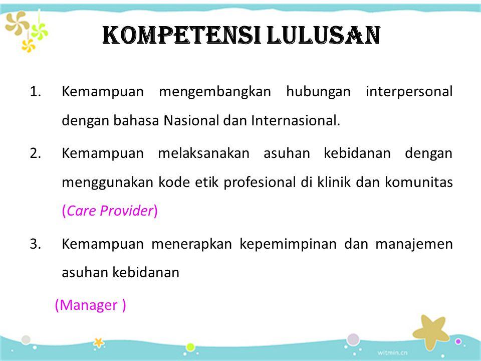 KOMPETENSI LULUSAN Kemampuan mengembangkan hubungan interpersonal dengan bahasa Nasional dan Internasional.