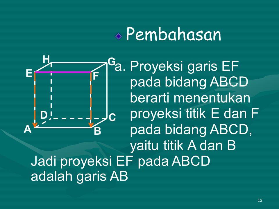 Jadi proyeksi EF pada ABCD adalah garis AB
