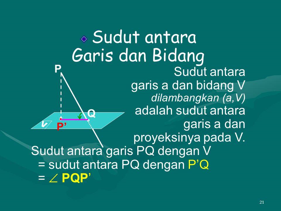 Garis dan Bidang Sudut antara garis a dan bidang V adalah sudut antara