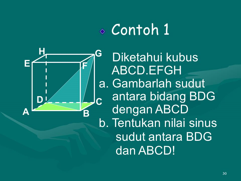 Contoh 1 Diketahui kubus ABCD.EFGH a. Gambarlah sudut
