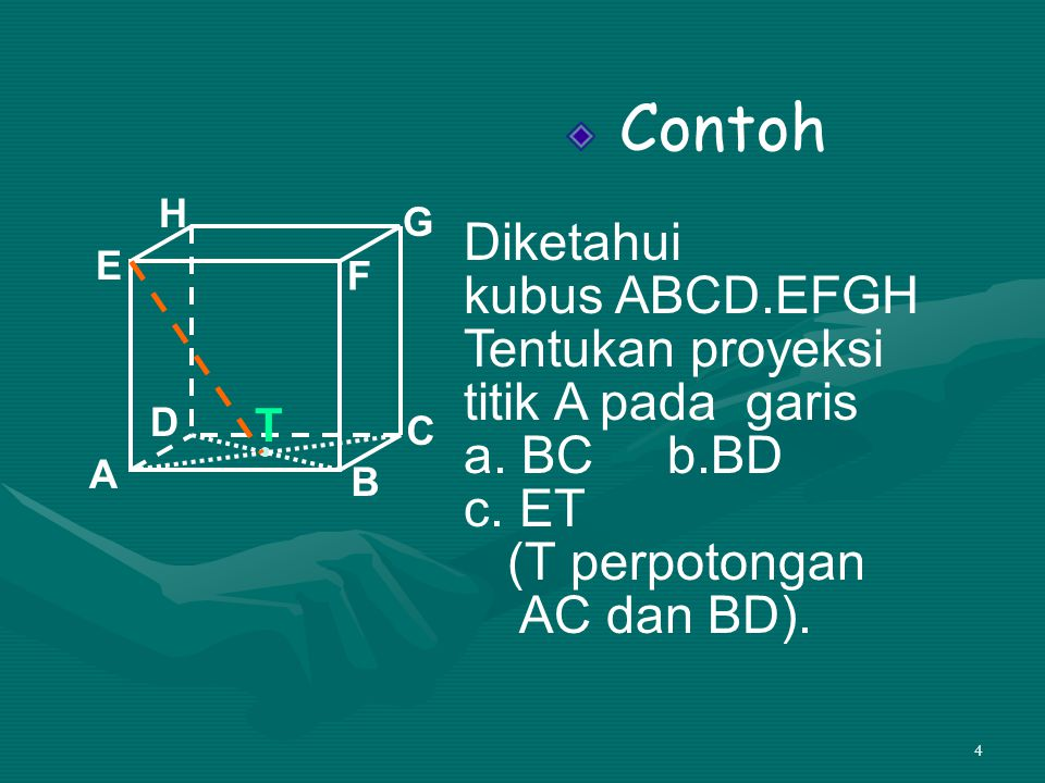 Contoh Diketahui kubus ABCD.EFGH Tentukan proyeksi titik A pada garis