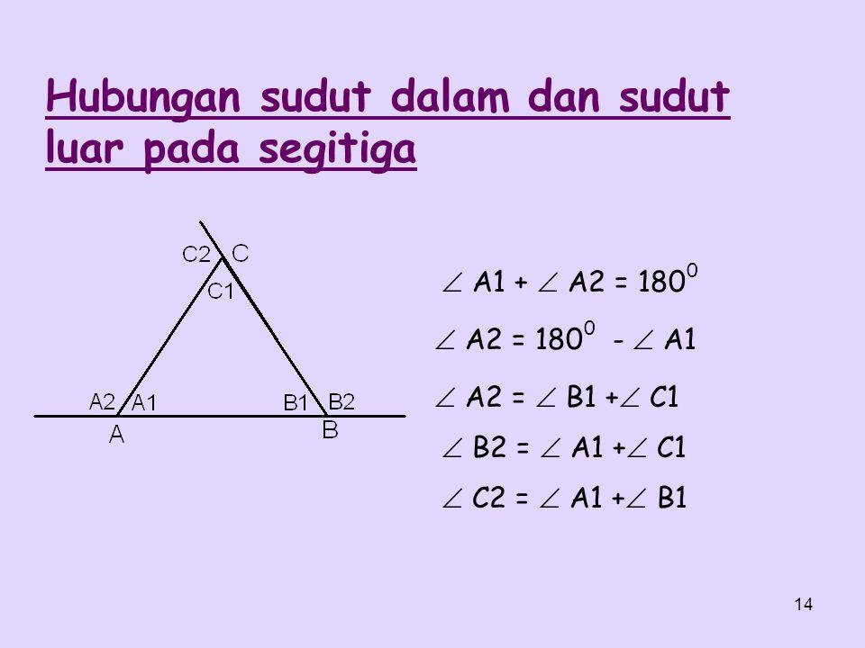 Hubungan sudut dalam dan sudut luar pada segitiga