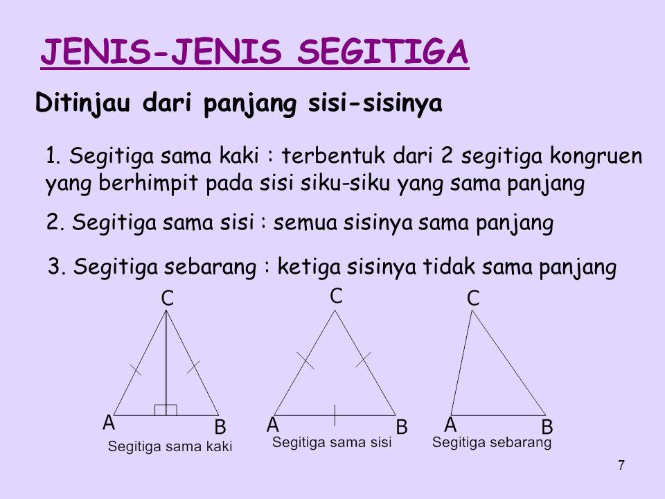 JENIS-JENIS SEGITIGA Ditinjau dari panjang sisi-sisinya